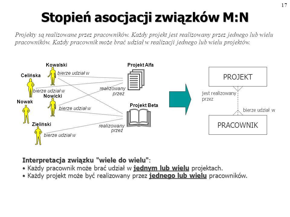 16 Stopień asocjacji związków 1:N Firma realizuje projekty zlecone przez różnych klientów.