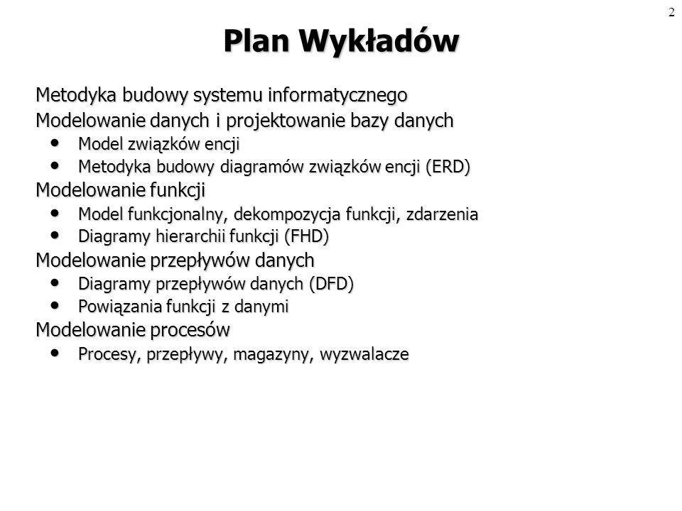 PROJEKTOWANIE SYSTEMÓW INFORMATYCZNYCH dr hab. inż.