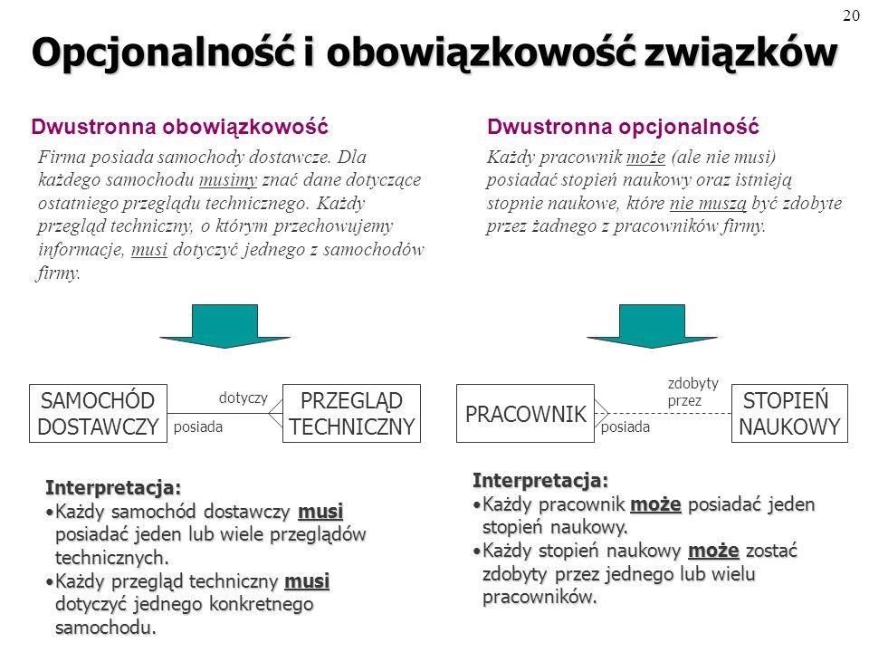 19 Opcjonalność i obowiązkowość związków Kowalski Nowak posiada jest własnością posiada jest własnością Celińska Ford Opel jest własnością Fiat Opcjonalność w świecie rzeczywistym: Nie każdy pracownik posiada samochód.