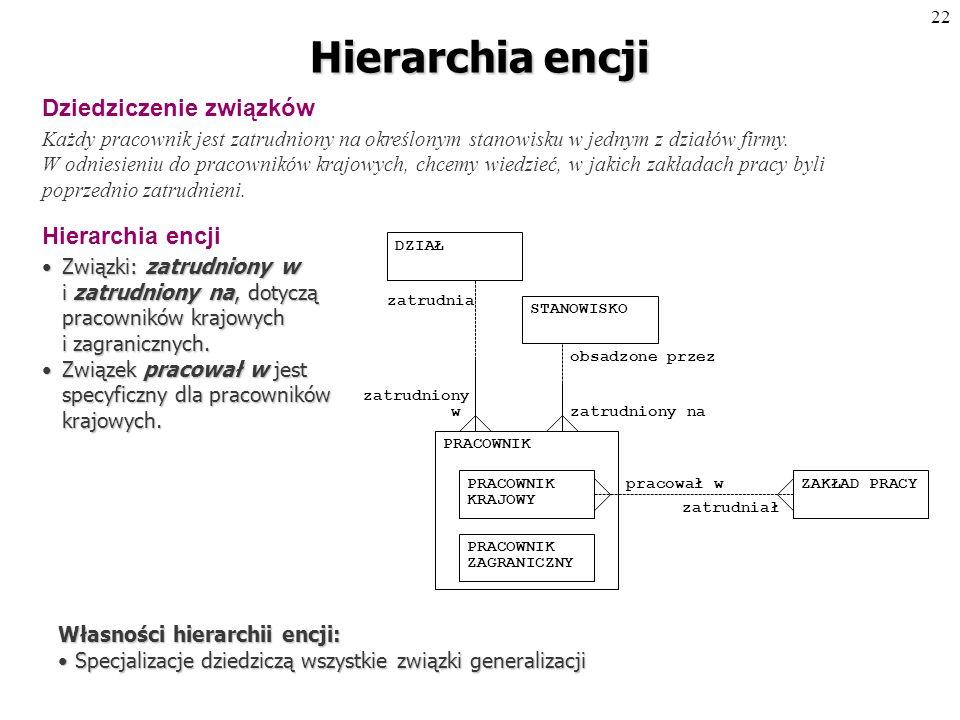 21 Hierarchia encji Dziedziczenie atrybutów Firma zatrudnia pracowników krajowych i zagranicznych.