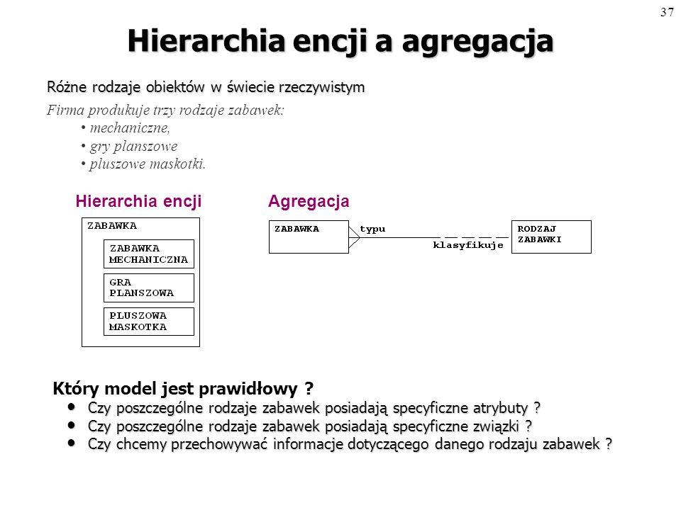 36 Hierarchia danych Hierarchia danych to struktura o topologii drzewa, powiązanych wzajemnie obiektów.