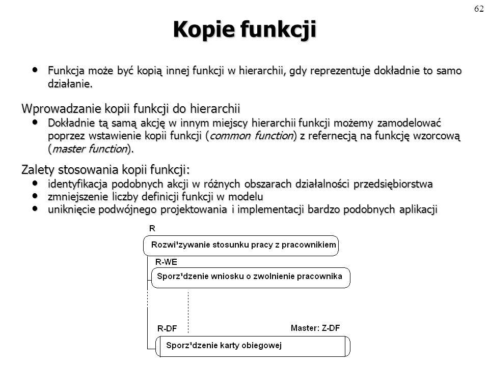 61 Funkcje elementarne Funkcje elementarne to funkcje, które po zainicjowaniu muszą być zrealizowane pomyślnie w całości.