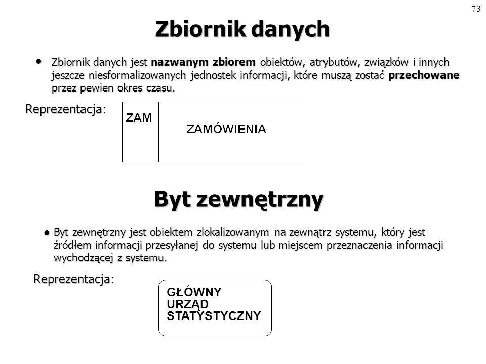 72 Przykładowy diagram przepływu danych