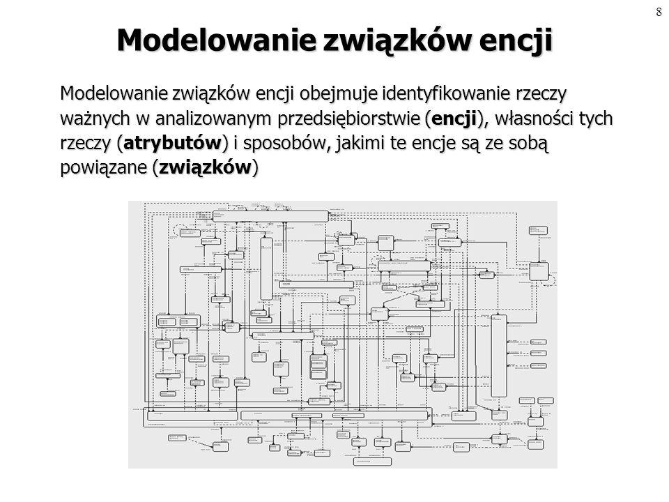 7 Cel modelowania danych Otrzymanie dokładnego modelu potrzeb informacyjnych przedsiębiorstwa Otrzymanie dokładnego modelu potrzeb informacyjnych przedsiębiorstwa Dekompozycja i strukturalizacja problemu Dekompozycja i strukturalizacja problemu Sformalizowanie opisu z wykorzystaniem języka graficznego - jednoznaczność i czytelność Sformalizowanie opisu z wykorzystaniem języka graficznego - jednoznaczność i czytelność Mechanizm efektywnej komunikacji pomiędzy analitykiem i użytkownikiem, pomiędzy analitykami systemu, a nawet pomiędzy użytkownikami Mechanizm efektywnej komunikacji pomiędzy analitykiem i użytkownikiem, pomiędzy analitykami systemu, a nawet pomiędzy użytkownikami Poprawa jakości i efektywności projektowania bazy danych Poprawa jakości i efektywności projektowania bazy danych Opis danych niezależny od struktur logicznych i fizycznych Opis danych niezależny od struktur logicznych i fizycznych Niezależność od implementacji pozwala na zastosowanie modelu do integracji istniejących baz danych Niezależność od implementacji pozwala na zastosowanie modelu do integracji istniejących baz danych Podstawa do zrozumienia procesów realizowanych w przedsiębiorstwie i jego reorganizacji Podstawa do zrozumienia procesów realizowanych w przedsiębiorstwie i jego reorganizacji Możliwość prezentacji potrzeb informacyjnych na różnym poziomie ogólności Możliwość prezentacji potrzeb informacyjnych na różnym poziomie ogólności