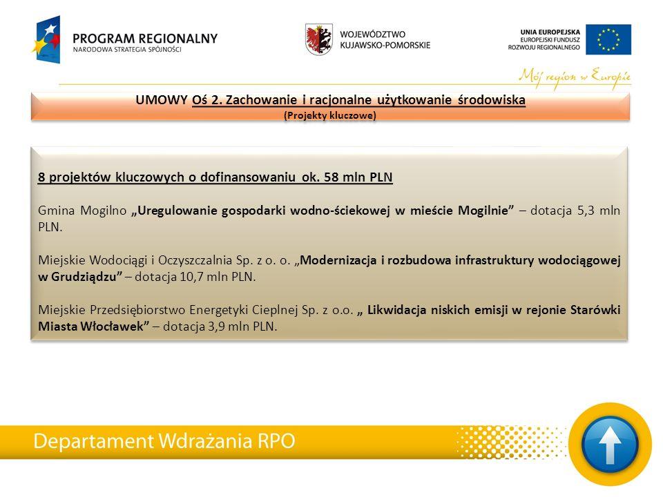 """8 projektów kluczowych o dofinansowaniu ok. 58 mln PLN Gmina Mogilno """"Uregulowanie gospodarki wodno-ściekowej w mieście Mogilnie"""" – dotacja 5,3 mln PL"""