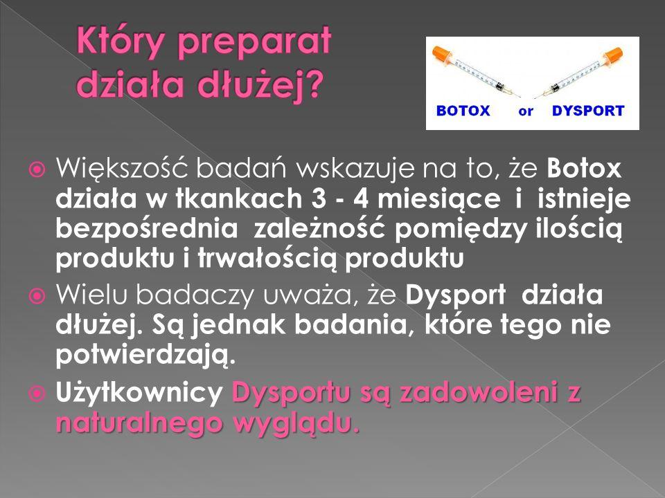 Większość badań wskazuje na to, że Botox działa w tkankach 3 - 4 miesiące i istnieje bezpośrednia zależność pomiędzy ilością produktu i trwałością produktu  Wielu badaczy uważa, że Dysport działa dłużej.