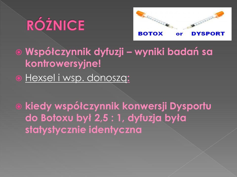  Współczynnik dyfuzji – wyniki badań sa kontrowersyjne!  Hexsel i wsp. donoszą :  kiedy współczynnik konwersji Dysportu do Botoxu był 2,5 : 1, dyfu