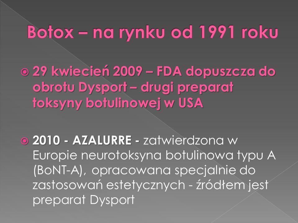  29 kwiecień 2009 – FDA dopuszcza do obrotu Dysport – drugi preparat toksyny botulinowej w USA  2010 - AZALURRE -  2010 - AZALURRE - zatwierdzona w Europie neurotoksyna botulinowa typu A (BoNT-A), opracowana specjalnie do zastosowań estetycznych - źródłem jest preparat Dysport