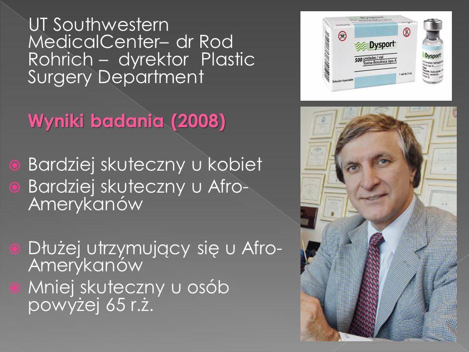 UT Southwestern MedicalCenter– dr Rod Rohrich – dyrektor Plastic Surgery Department Wyniki badania (2008)  Bardziej skuteczny u kobiet  Bardziej sku