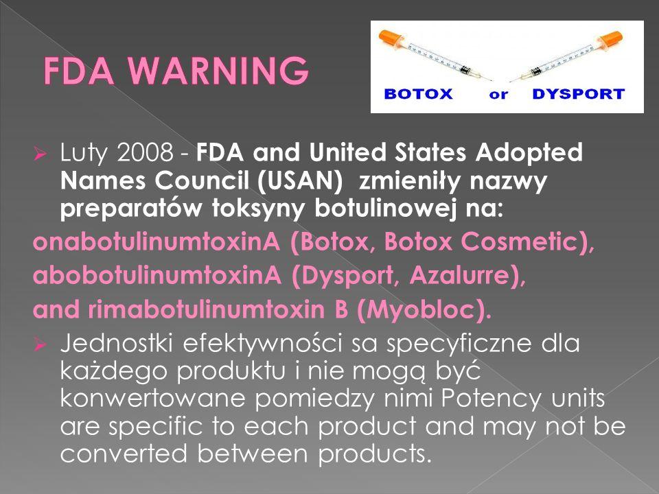  Luty 2008 - FDA and United States Adopted Names Council (USAN) zmieniły nazwy preparatów toksyny botulinowej na: onabotulinumtoxinA (Botox, Botox Cosmetic), abobotulinumtoxinA (Dysport, Azalurre), and rimabotulinumtoxin B (Myobloc).