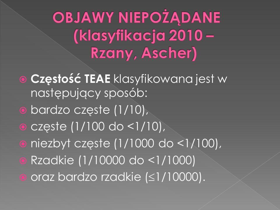  Częstość TEAE klasyfikowana jest w następujący sposób:  bardzo częste (1/10),  częste (1/100 do <1/10),  niezbyt częste (1/1000 do <1/100),  Rzadkie (1/10000 do <1/1000)  oraz bardzo rzadkie (  1/10000).