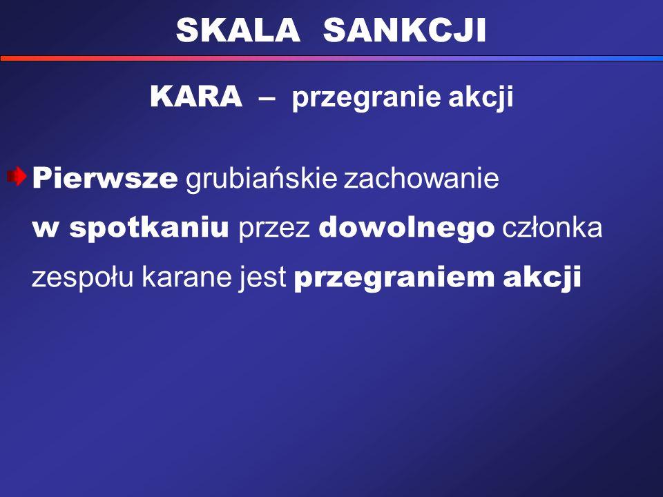 SKALA SANKCJI KARA – przegranie akcji Pierwsze grubiańskie zachowanie w spotkaniu przez dowolnego członka zespołu karane jest przegraniem akcji