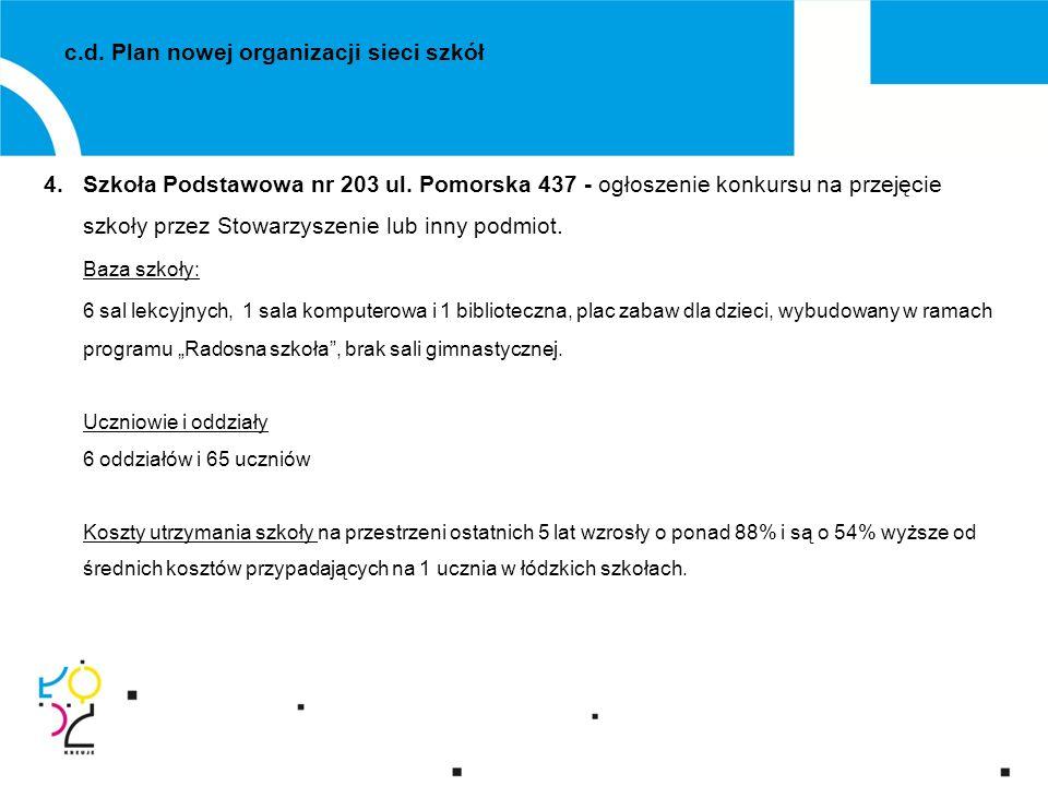 c.d. Plan nowej organizacji sieci szkół 4.Szkoła Podstawowa nr 203 ul.