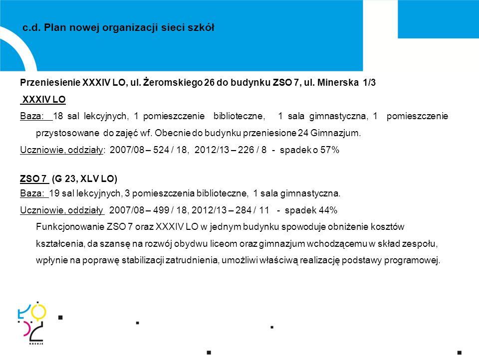 Przeniesienie XXXIV LO, ul. Żeromskiego 26 do budynku ZSO 7, ul.