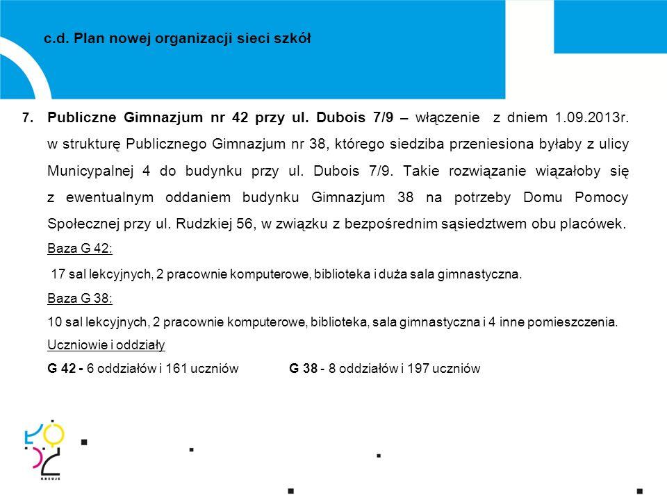 c.d. Plan nowej organizacji sieci szkół 7. Publiczne Gimnazjum nr 42 przy ul.