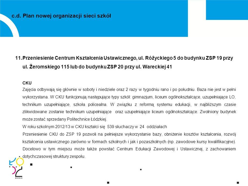 11.Przeniesienie Centrum Kształcenia Ustawicznego, ul.