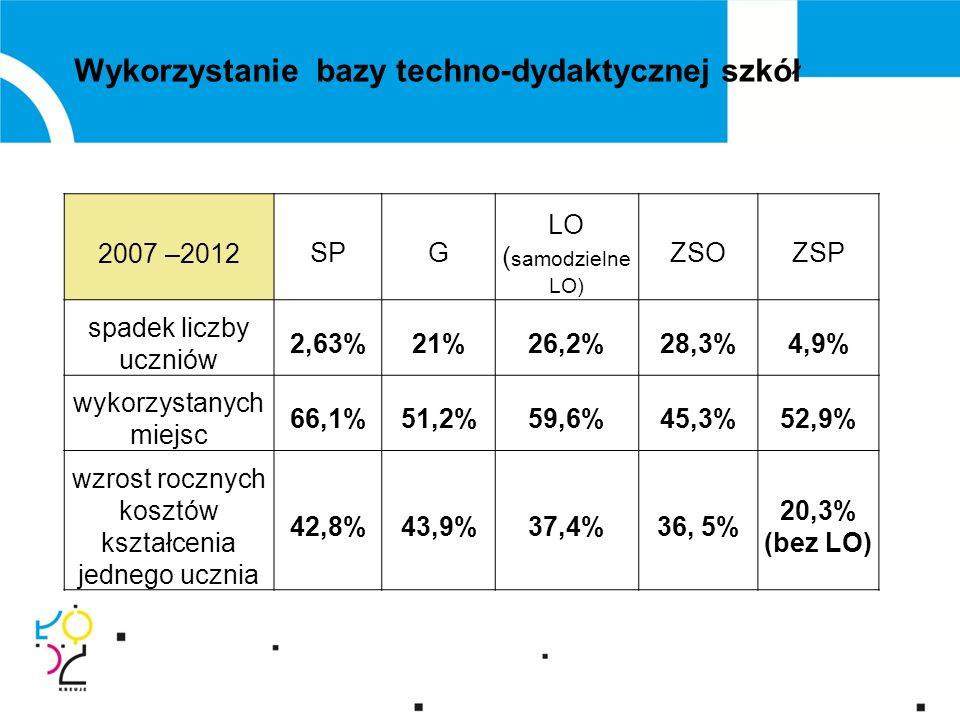 6.Publiczne Gimnazjum nr 40 przy ul.Kaliskiej 25/27 – włączenie z dniem 31.08.2013r.