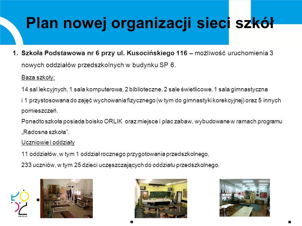 Plan nowej organizacji sieci szkół 1.Szkoła Podstawowa nr 6 przy ul.