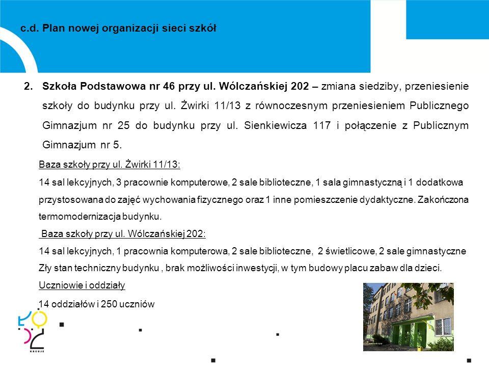 c.d.Plan nowej organizacji sieci szkół Publiczne Gimnazjum nr 25 ul.