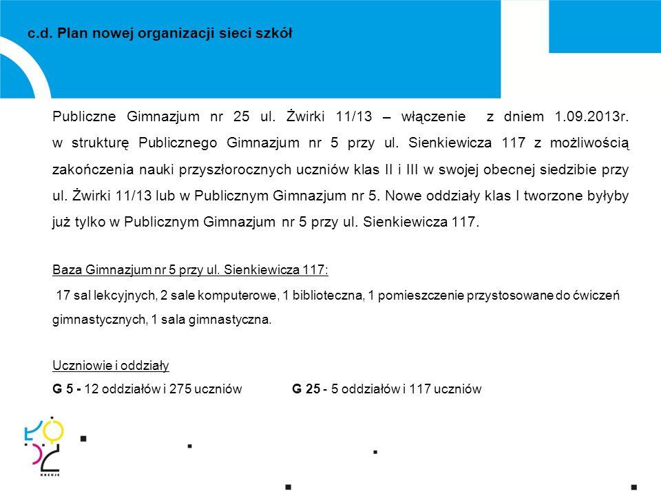 c.d. Plan nowej organizacji sieci szkół Publiczne Gimnazjum nr 25 ul.