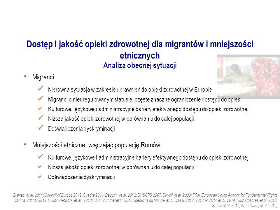 Migranci Nierówna sytuacja w zakresie uprawnień do opieki zdrowotnej w Europie Migranci o nieuregulowanym statusie: częste znaczne ograniczenie dostępu do opieki Kulturowe, językowe i administracyjne bariery efektywnego dostępu do opieki zdrowotnej Niższa jakość opieki zdrowotnej w porównaniu do całej populacji Doświadczenia dyskryminacji Mniejszości etniczne, włączając populację Romów Kulturowe, językowe i administracyjne bariery efektywnego dostępu do opieki zdrowotnej Niższa jakość opieki zdrowotnej w porównaniu do całej populacji Doświadczenia dyskryminacji.