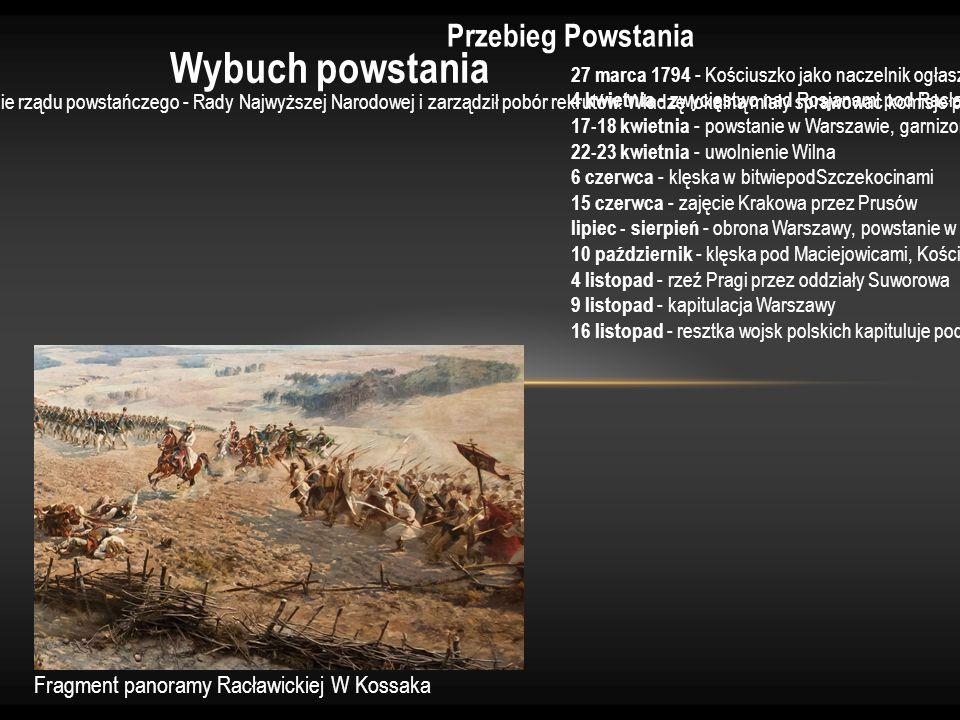 Wybuch powstania Na początku 1794 roku sytuacja uległa pogorszeniu.IosifIgelstromwpadł na trop spiskowców i rozpoczęły się aresztowania. 24 marca 1794