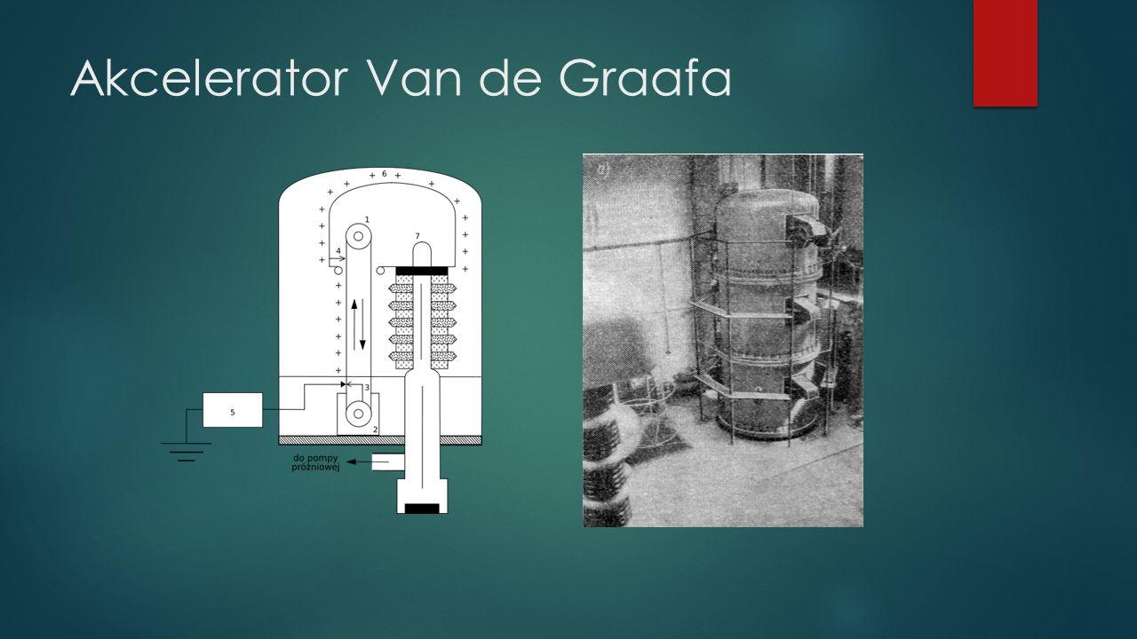 Akcelerator Van de Graafa