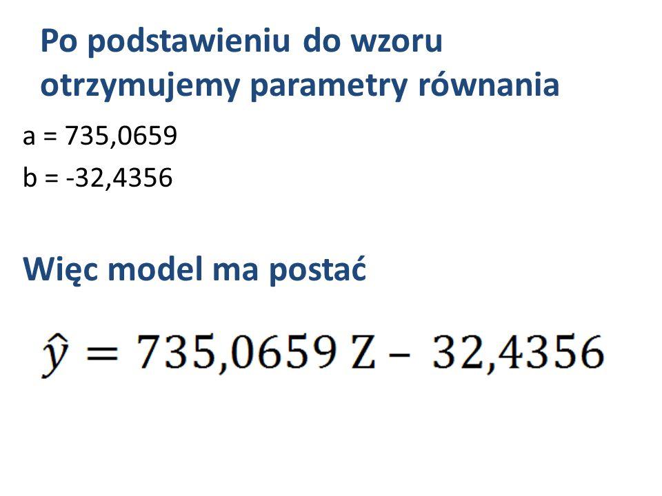 Po podstawieniu do wzoru otrzymujemy parametry równania a = 735,0659 b = -32,4356 Więc model ma postać