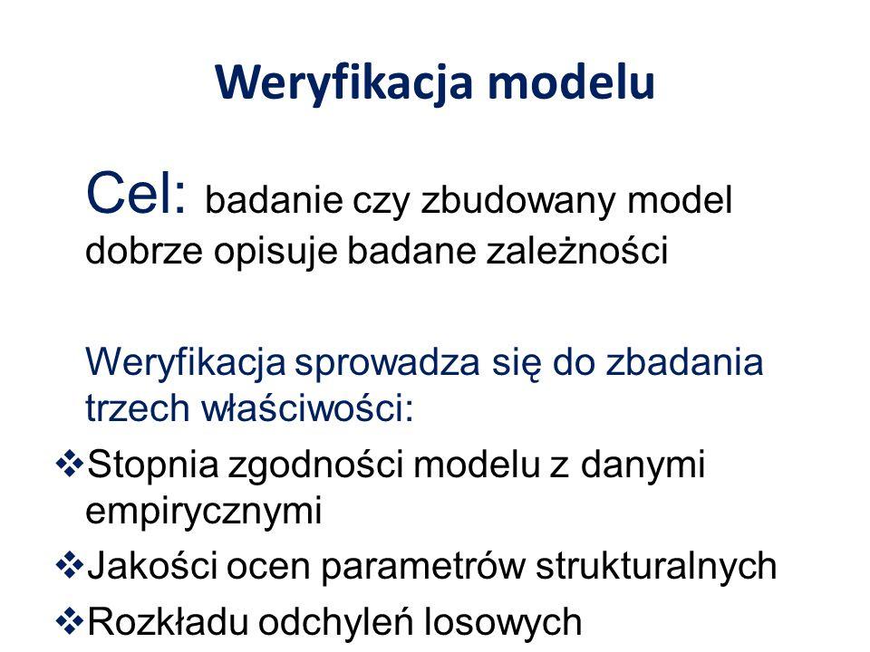 Cel: badanie czy zbudowany model dobrze opisuje badane zależności Weryfikacja sprowadza się do zbadania trzech właściwości:  Stopnia zgodności modelu