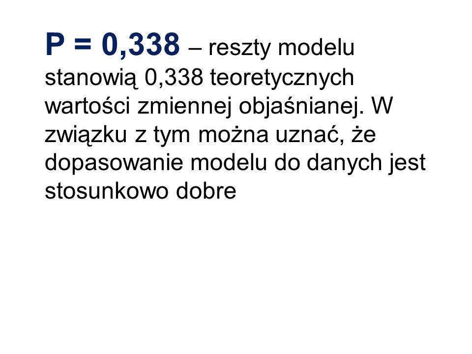 P = 0,338 – reszty modelu stanowią 0,338 teoretycznych wartości zmiennej objaśnianej. W związku z tym można uznać, że dopasowanie modelu do danych jes