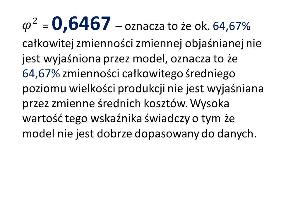 = 0,6467 – oznacza to że ok. 64,67% całkowitej zmienności zmiennej objaśnianej nie jest wyjaśniona przez model, oznacza to że 64,67% zmienności całkow