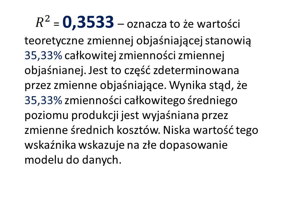 = 0,3533 – oznacza to że wartości teoretyczne zmiennej objaśniającej stanowią 35,33% całkowitej zmienności zmiennej objaśnianej. Jest to część zdeterm