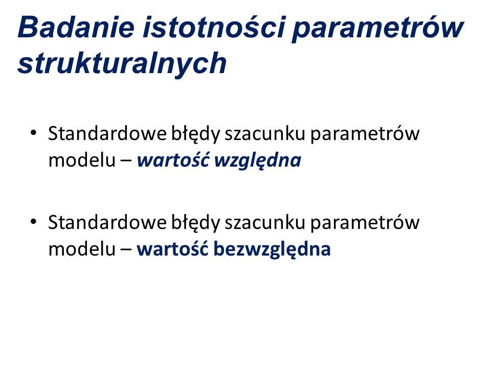 Badanie istotności parametrów strukturalnych Standardowe błędy szacunku parametrów modelu – wartość względna Standardowe błędy szacunku parametrów mod
