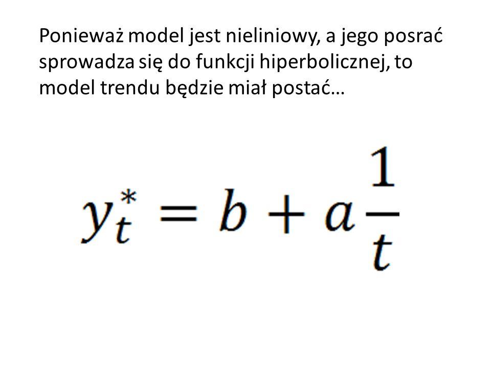 Ponieważ model jest nieliniowy, a jego posrać sprowadza się do funkcji hiperbolicznej, to model trendu będzie miał postać…