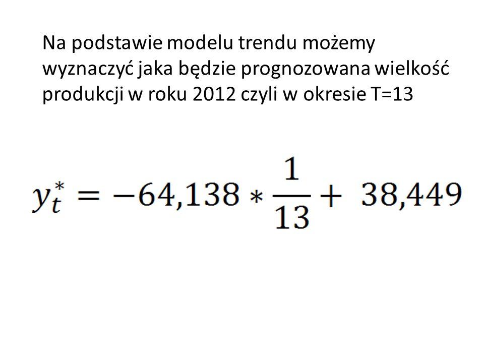 Na podstawie modelu trendu możemy wyznaczyć jaka będzie prognozowana wielkość produkcji w roku 2012 czyli w okresie T=13