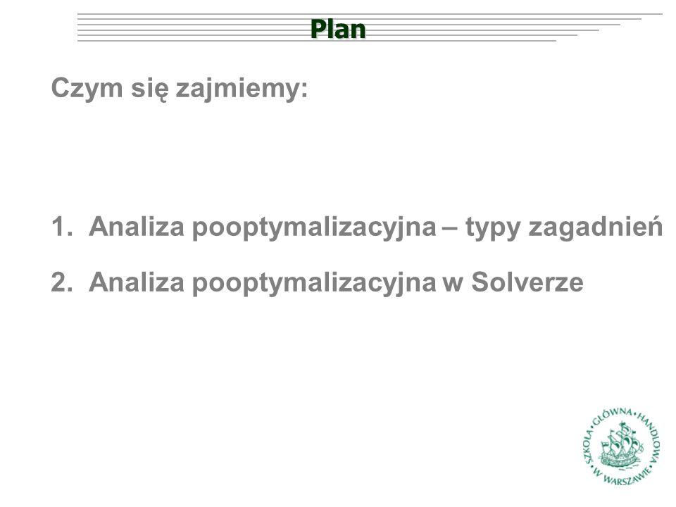 Plan Czym się zajmiemy: 1.Analiza pooptymalizacyjna – typy zagadnień 2.Analiza pooptymalizacyjna w Solverze