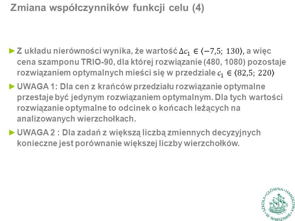 Zmiana współczynników funkcji celu (4)