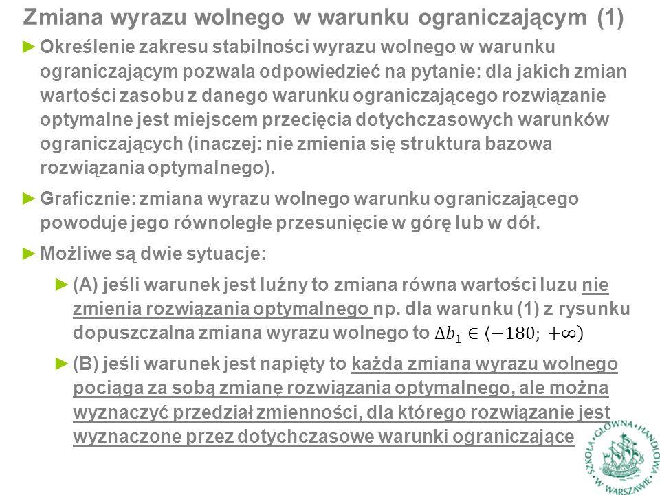 Zmiana wyrazu wolnego w warunku ograniczającym (2)