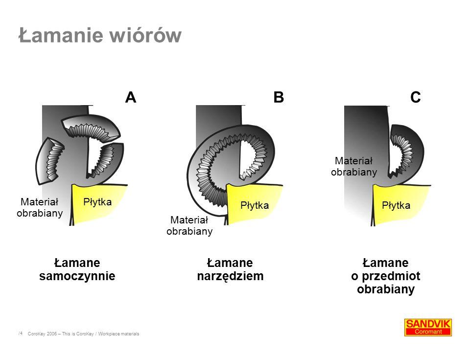 /5 Kąt natarcia w płytce skrawającej Kąt natarcia  Kąt między górną powierzchnią płytki skrawającej, a poziomą osią przedmiotu obrabianego CoroKey 2006 – This is CoroKey / Workpiece materials