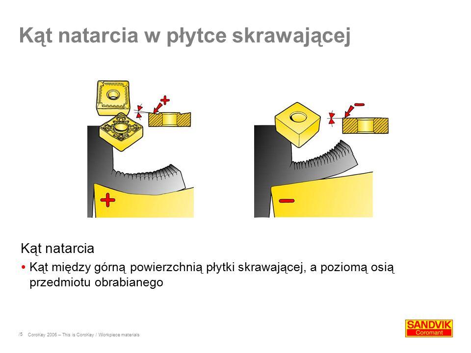 /6 1800 110 0 750 200 750 150 0 2200 1800 2000 10 % 80 % Temperatura w strefie skrawania CoroKey 2006 – This is CoroKey / Workpiece materials