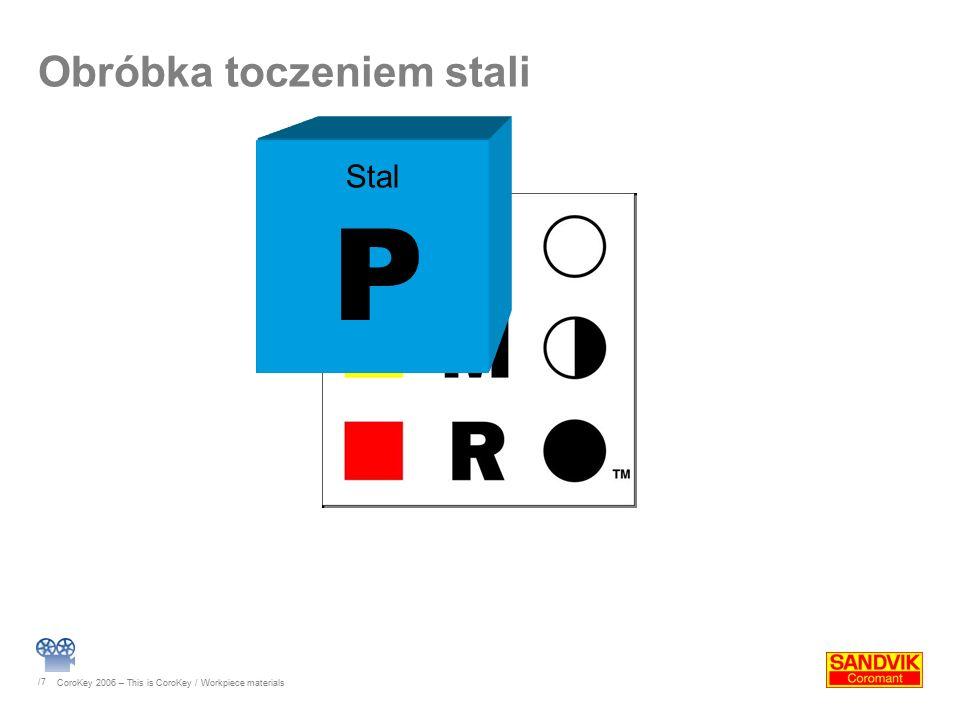 /7 Obróbka toczeniem stali Stal P CoroKey 2006 – This is CoroKey / Workpiece materials