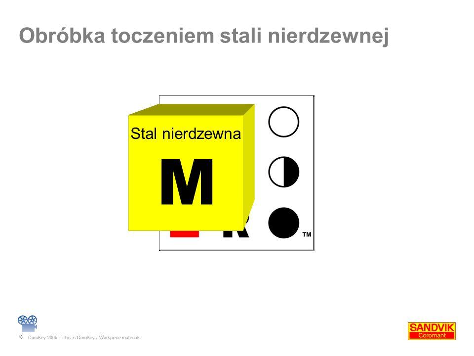 /9 Obróbka toczeniem żeliwa Żeliwo K CoroKey 2006 – This is CoroKey / Workpiece materials