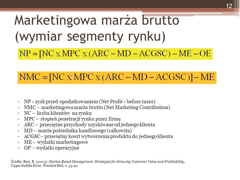 Marketingowa marża brutto (wymiar segmenty rynku) NP - zysk przed opodatkowaniem (Net Profit - before taxes) NMC – marketingowa marża brutto (Net Marketing Contribution) NC – liczba klientów na rynku MPC – stopień penetracji rynku przez firmę ARC – przeciętne przychody uzyskiwane od jednego klienta MD – marża pośrednika handlowego (całkowita) ACGSC– przeciętny koszt wytworzenia produktu do jednego klienta ME - wydatki marketingowe OP – wydatki operacyjne 12 Źródło: Best, R.