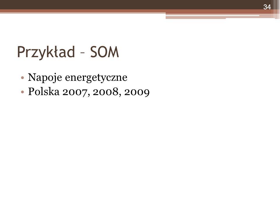 Przykład – SOM Napoje energetyczne Polska 2007, 2008, 2009 34
