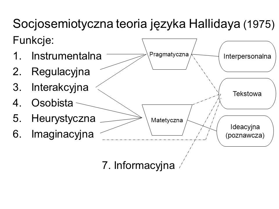 Socjosemiotyczna teoria języka Hallidaya (1975) Funkcje: 1.Instrumentalna 2.Regulacyjna 3.Interakcyjna 4.Osobista 5.Heurystyczna 6.Imaginacyjna 7. Inf