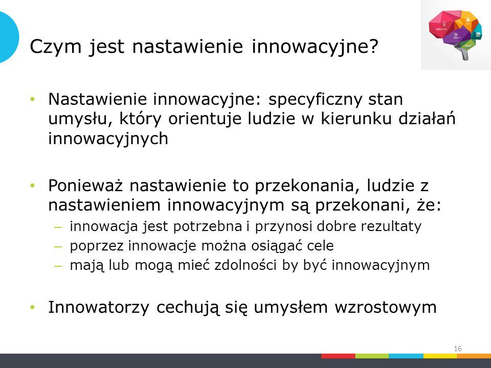 Czym jest nastawienie innowacyjne.