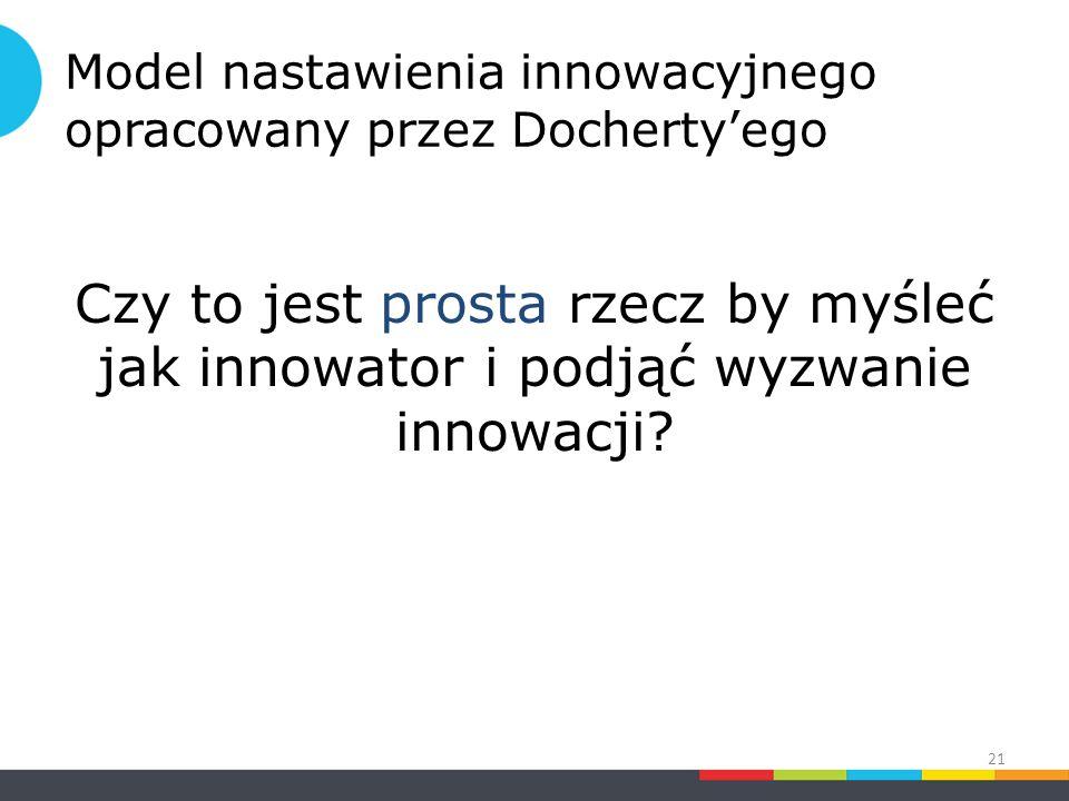 Model nastawienia innowacyjnego opracowany przez Docherty'ego Czy to jest prosta rzecz by myśleć jak innowator i podjąć wyzwanie innowacji.