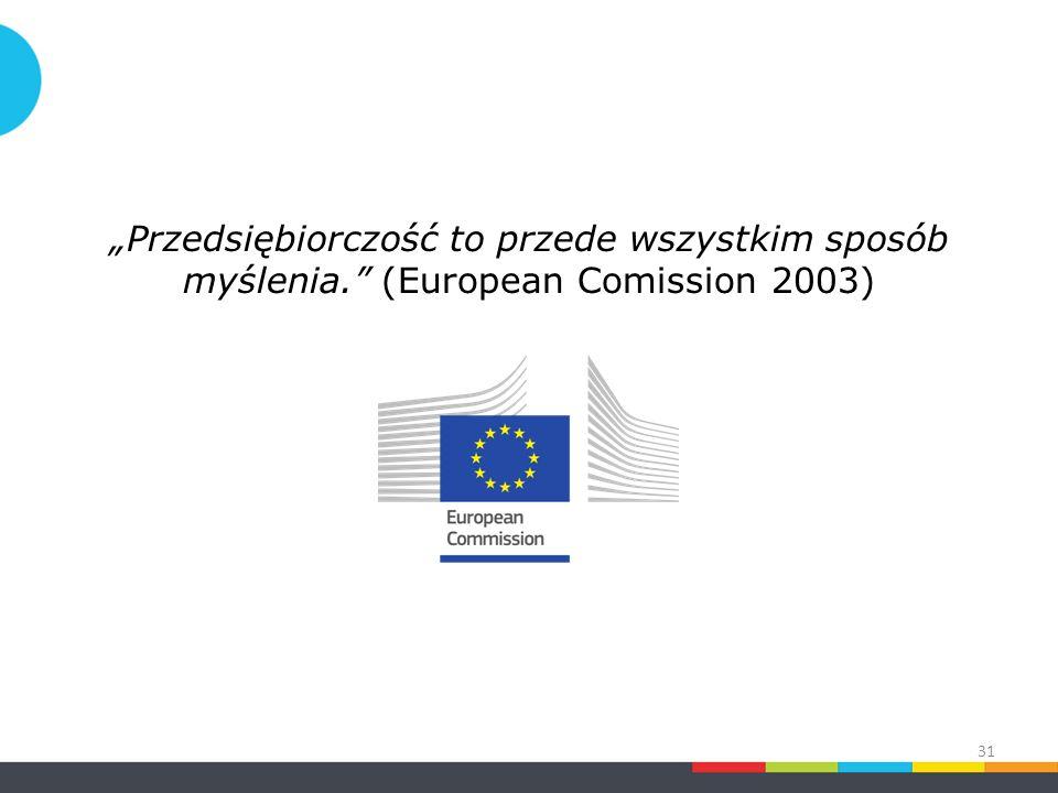 """""""Przedsiębiorczość to przede wszystkim sposób myślenia. (European Comission 2003) 31"""