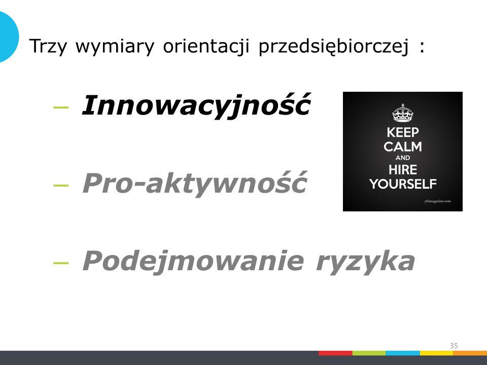 Trzy wymiary orientacji przedsiębiorczej : – Innowacyjność – Pro-aktywność – Podejmowanie ryzyka 35