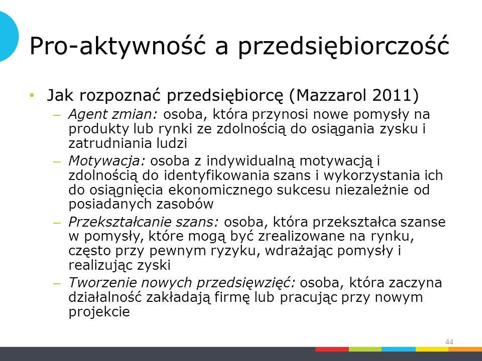 Pro-aktywność a przedsiębiorczość Jak rozpoznać przedsiębiorcę (Mazzarol 2011) – Agent zmian: osoba, która przynosi nowe pomysły na produkty lub rynki ze zdolnością do osiągania zysku i zatrudniania ludzi – Motywacja: osoba z indywidualną motywacją i zdolnością do identyfikowania szans i wykorzystania ich do osiągnięcia ekonomicznego sukcesu niezależnie od posiadanych zasobów – Przekształcanie szans: osoba, która przekształca szanse w pomysły, które mogą być zrealizowane na rynku, często przy pewnym ryzyku, wdrażając pomysły i realizując zyski – Tworzenie nowych przedsięwzięć: osoba, która zaczyna działalność zakładają firmę lub pracując przy nowym projekcie 44